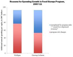 what corner does the stamp go on behind the big increase in food stamps the new york times
