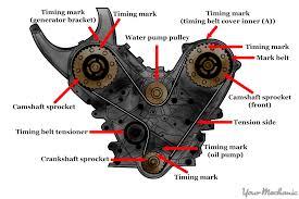 how to replace a head gasket yourmechanic advice