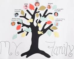 how to a family tree living and loving
