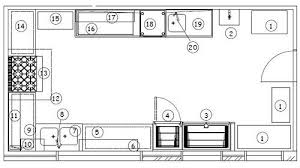 Bakery Floor Plan Layout Commercial Kitchen Layout Inspiration For Café Owners Ideas For