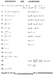 apcalc lesson derivative rules and laws the teach yourself site