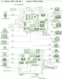 fuse box 1998 toyota camry wiring diagram simonand