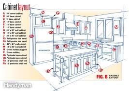 What Is Standard Height For Kitchen Cabinets 18 What Is The Standard Height Of Kitchen Cabinets Kitchen