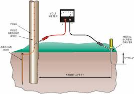 5 answers why is an ammeter always connected in series and a