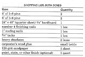 easy woodworking plan toolboxes