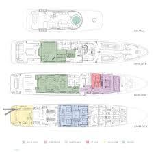 turquoise layout turquoise yachts motor superyachts com