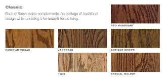 sacramento hardwood flooring stains and finishes options floors