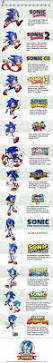 Home Design Story Jeux by Best 25 Jeux Sonic Ideas Only On Pinterest Mario Art Super