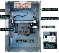 how to install a subpanel how to install lug