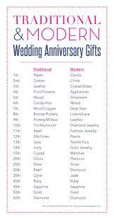 4 year wedding anniversary gift ideas for him wedding gift 4 year wedding anniversary gifts for him 4 yr