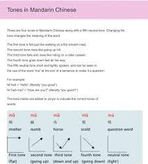 mandarin pinyin learning materials worldspeak