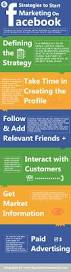 6 fundamental facebook marketing strategies infographic