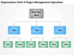 sample chart templates management chart template free charts