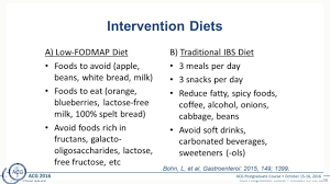 the fodmap diet u2013 what does it do and who is it for youtube
