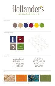 branding addicts brand board modern q design communication since 1981