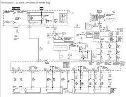 installing cruise control w dbw ls1tech camaro and firebird