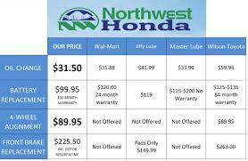 lexus gs 450h allegro bellingham oil change coupon northwest honda