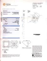 diamond clarity chart and color natural fancy pink diamonds yellow diamonds colored diamond and