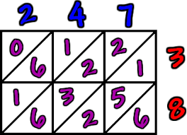 times tables the fun way online cool math 4 kids times tables help lattice multiplication free