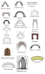 Architectural Pediment Design Pediments Architecture Search Classic Interior Design