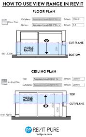 revit tutorial view range how to use view range in revit visual guide album on imgur
