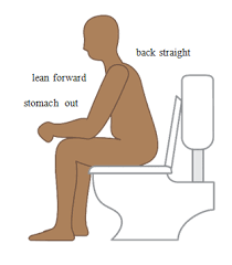 How To Make Yourself Go To The Bathroom When Constipated 012 Hard Poo Constipation Lets Yarn About This