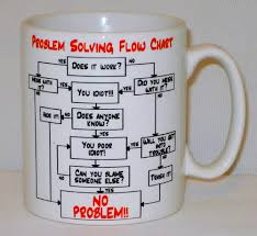 problem solving flow chart mug can be personalised funny