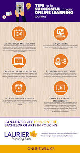 tips class online infographic tips to be successful in your online student journey