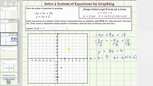 ex solve a linear system of equations by graphing no solution