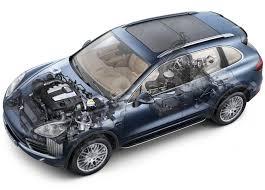 Porsche Cayenne Quality - porsche recalling 18 000 panameras and cayennes with engine