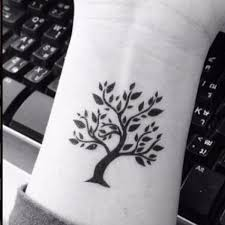 wrist tattoos for wristband tattoos ideas 2018