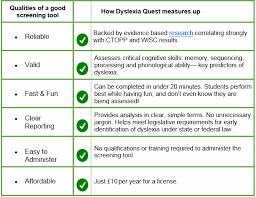 dyslexia screening nessy uk