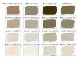 association couleur peinture chambre couleur taupe gris association couleur peinture chambre idace