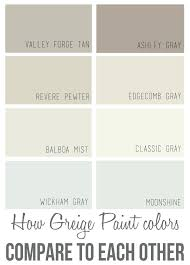 entryway beforegrey beige paint colors sherwin williams best light