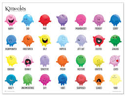 mood clipart feelings chart pencil and in color mood clipart pin mood clipart feelings chart 1