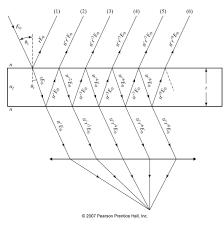homework and exercises thin wedge interference problems