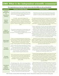 buy local grow local independent we stand independent we stand infographic climate change vs gmos comparing the independent