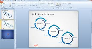 agile powerpoint template free editable agile roadmap powerpoint