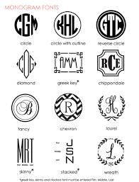monogrammed fonts haymarket designs personalized drink stirrers