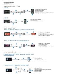 clarion nx404 wiring diagram clarion wiring diagrams collection