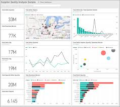 Ms Excel Dashboard Templates Supplier Quality Analysis Sle For Power Bi Take A Tour