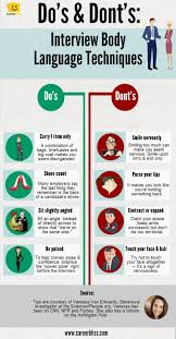 How To Prepare Your Resume For A Interview 27 Best Resume Images On Pinterest Resume Ideas Build A Resume