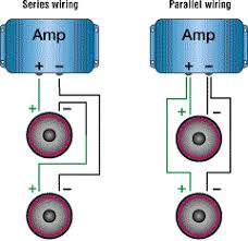 car amplifiers faq