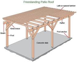 How To Build A Detached Patio Cover by How To Build A Freestanding Wood Patio Cover Home Outdoor Decoration