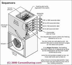 electric furnace wiring mobile home electric furnace wiring