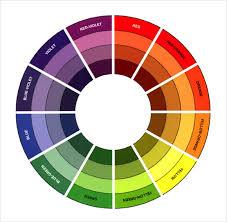 sample color wheel chart color wheel teaching chart set 30