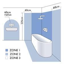 castiro 225 ceiling bathroom light