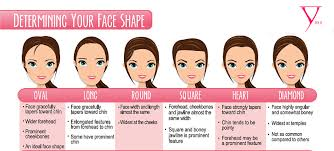hair styles for head shapes quick hairstyles for hairstyles for different face shapes right