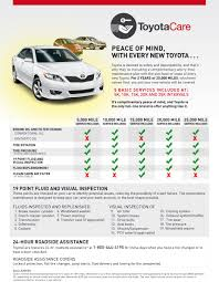 toyota and lexus transmission fluid replacement toyota of wallingford complimentary maintenance program
