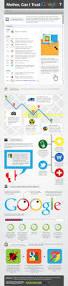 Google Timeline Maps Google Timeline Can We Still Trust Google Infographic